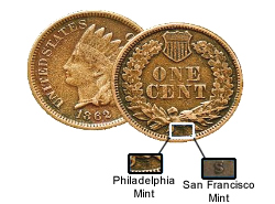 Indian_Head_Cents